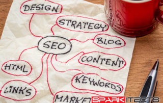 Sparkitects :: What Is SEO and Should You Include It as Part of Your 2020 Marketing Plan?